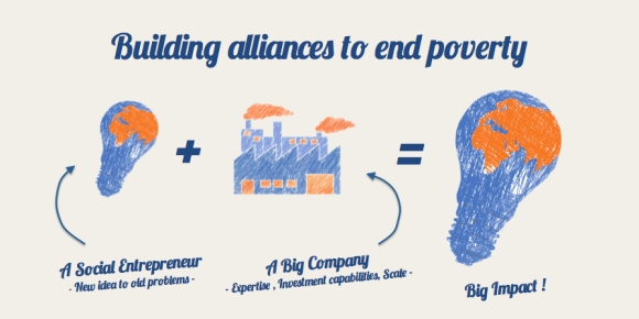 Building Alliances to End Poverty